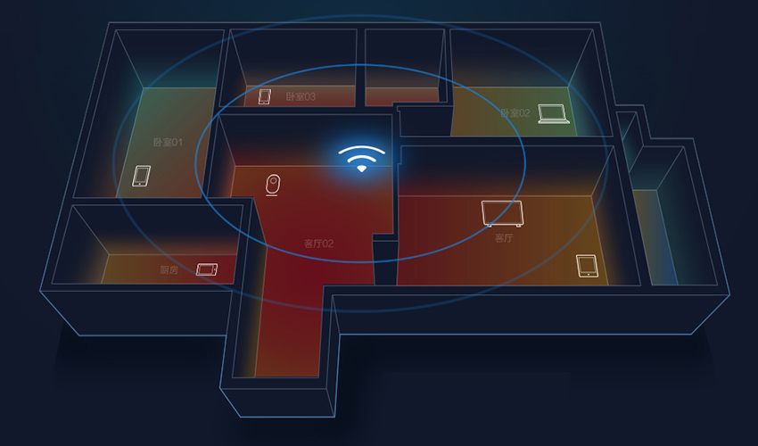 Wi-Fi Router 3Gv2