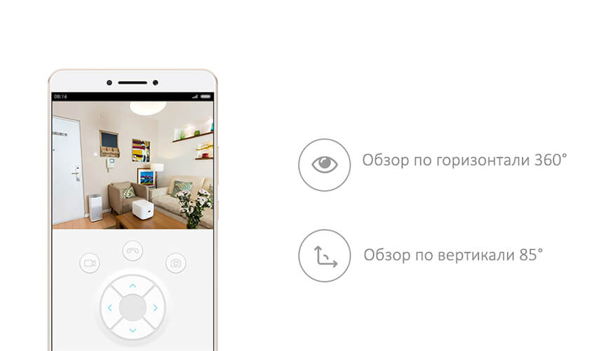 IP камера MiJia 360° Smart Home Camera