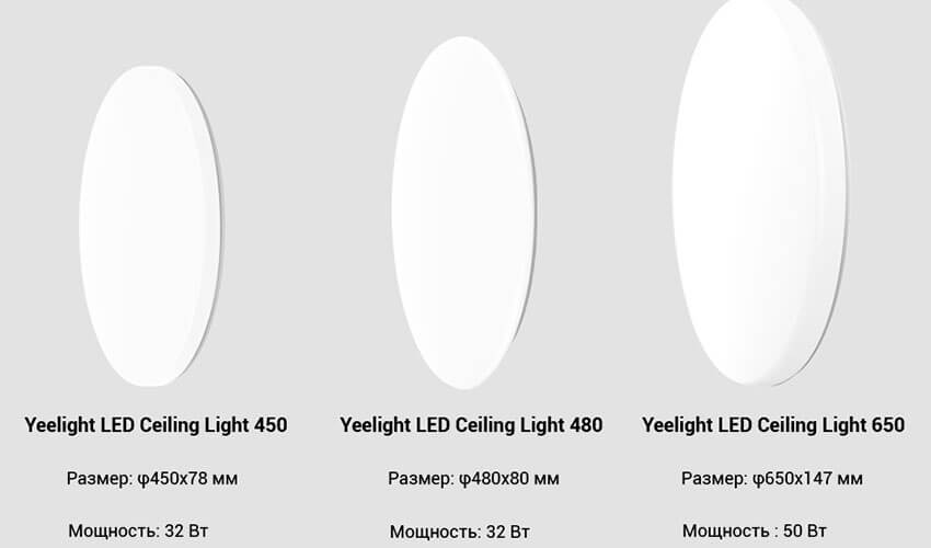Yeelight LED Сeiling Lamp 650 White/Galaxy